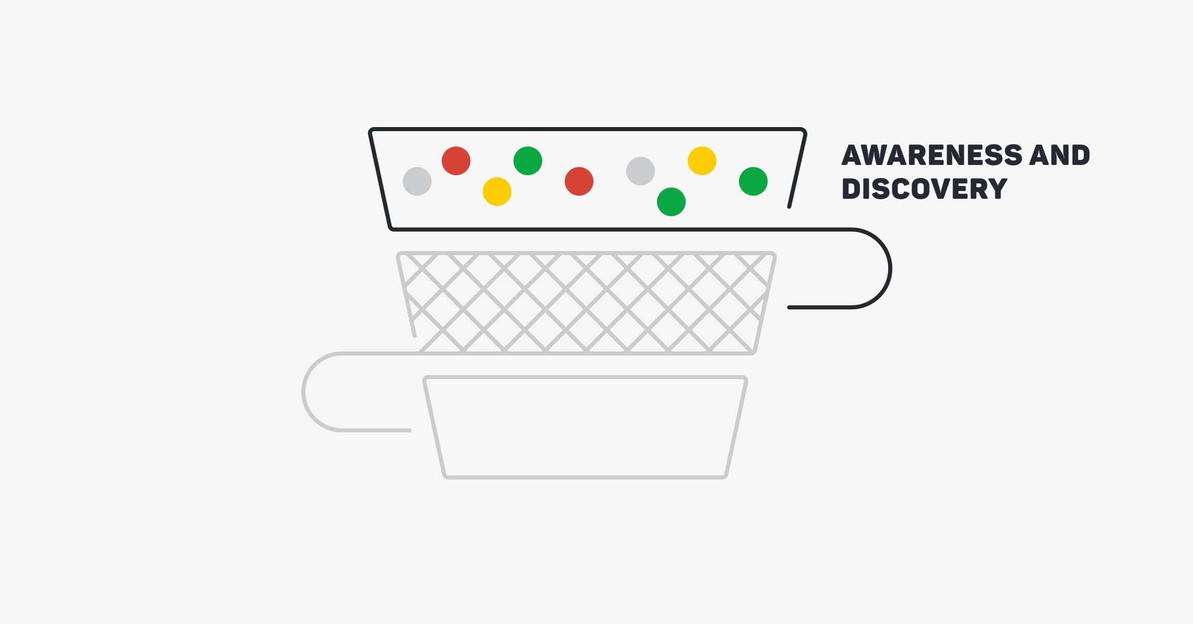 Top of Funnel: Awareness and Discovery