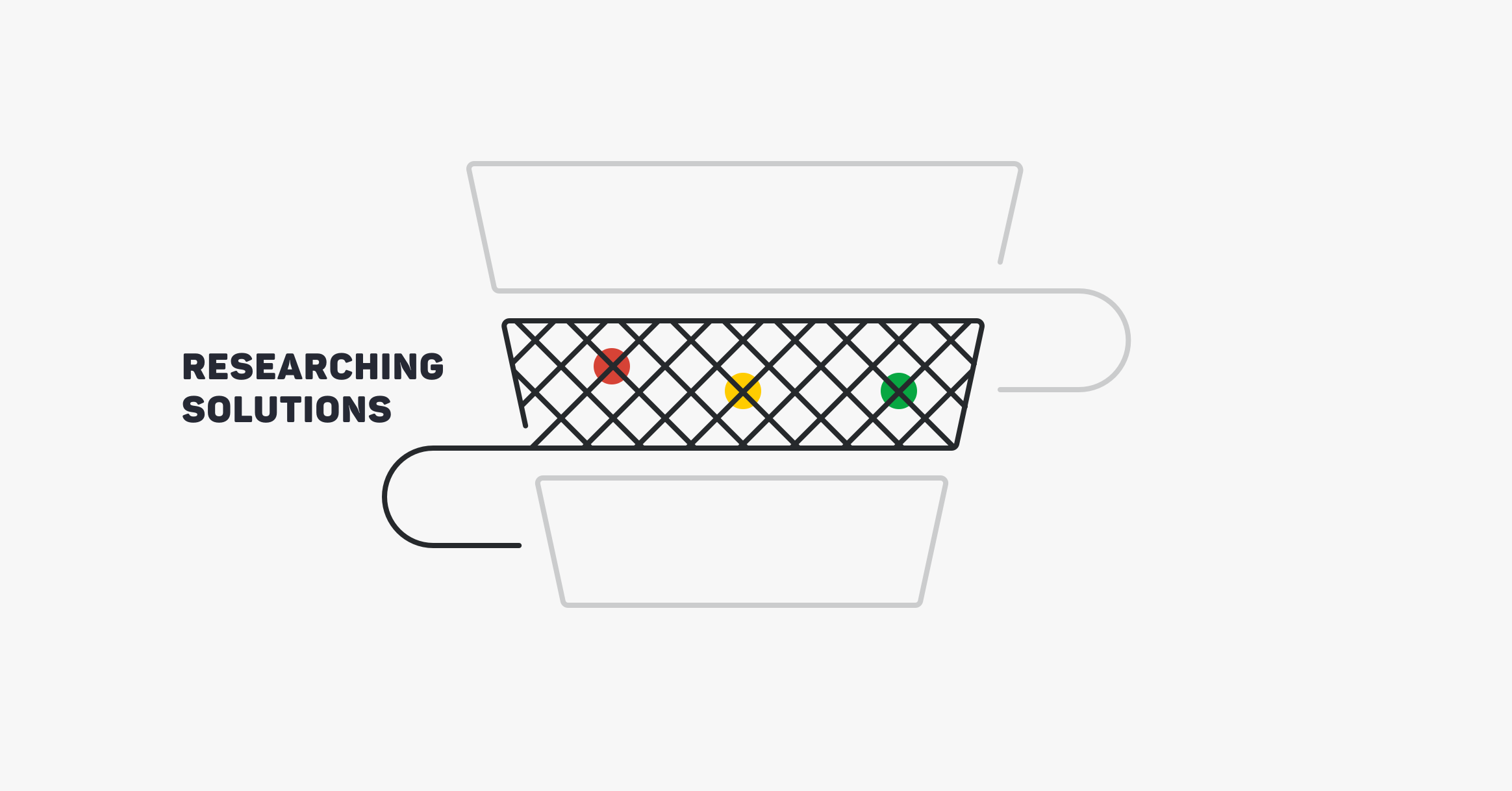 Middle of Sales Funnel: Researching Solutions
