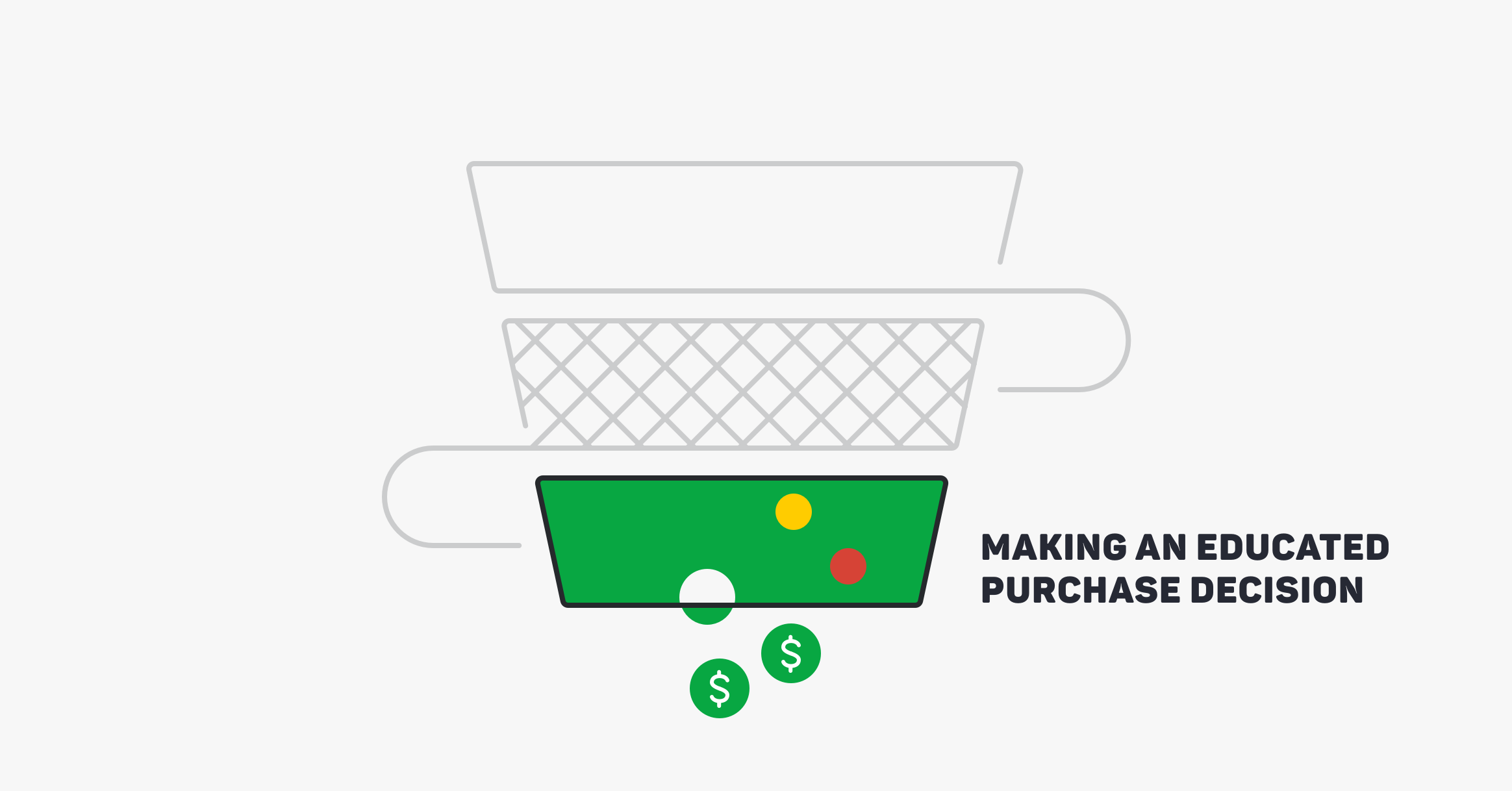 Bottom of Sales Funnel: Making an Educated Purchase Decision