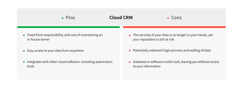 cloud crm pros and cons