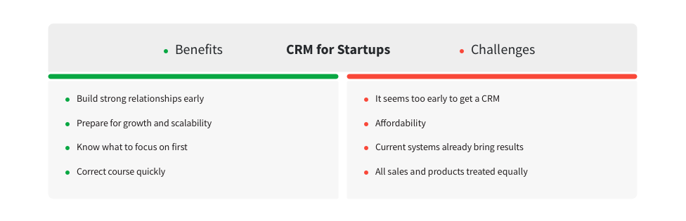 crm for startups benefits