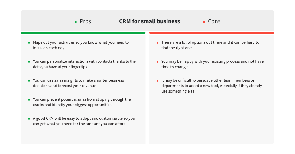 crm for small business table