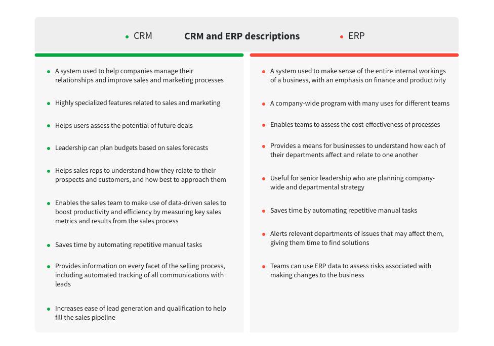 crm vs erb table