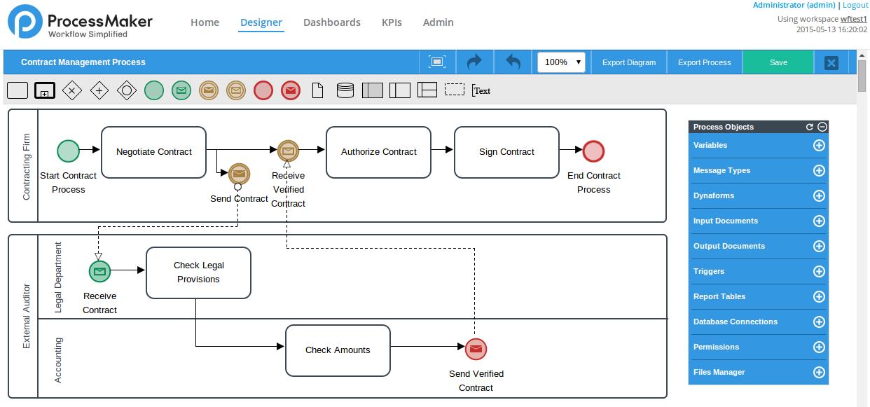 ProcessMaker Workflow Automation