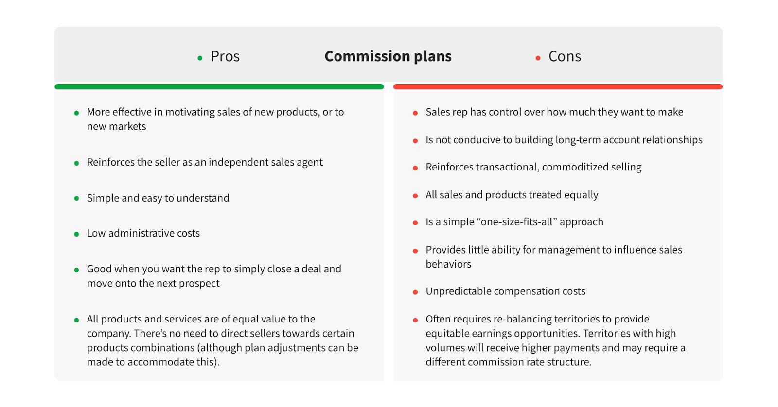 sales commission pros cons